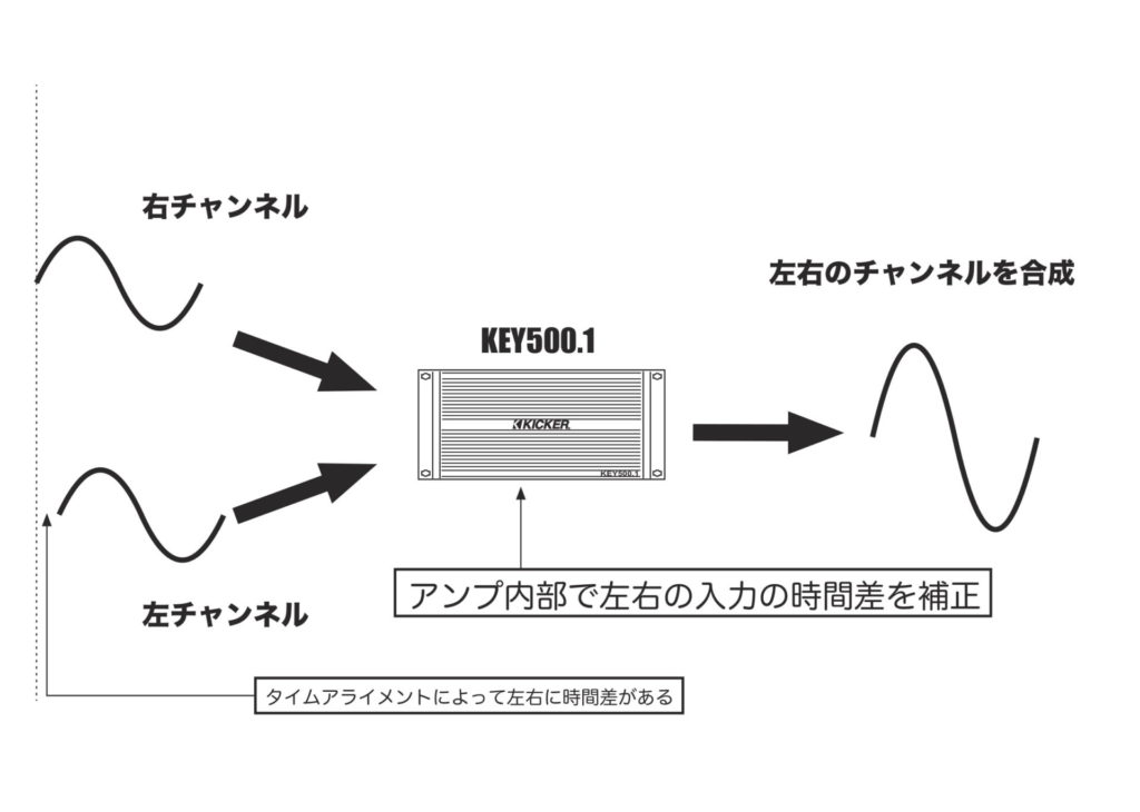 KEY500.1説明